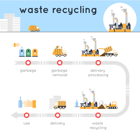 rubbish dump: Garbage collection in city. Flat design. Illustration
