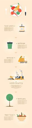 removal: Garbage collection, trashcan, garbage removal. Flat design.