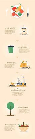 garbage collection: Garbage collection, trashcan, garbage removal. Flat design.