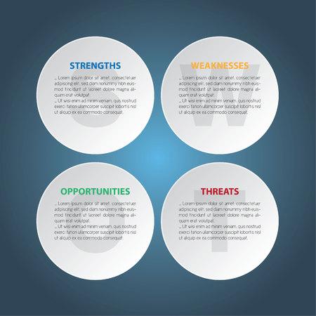 swot analysis: SWOT Analysis Strategy Diagram Illustration Illustration