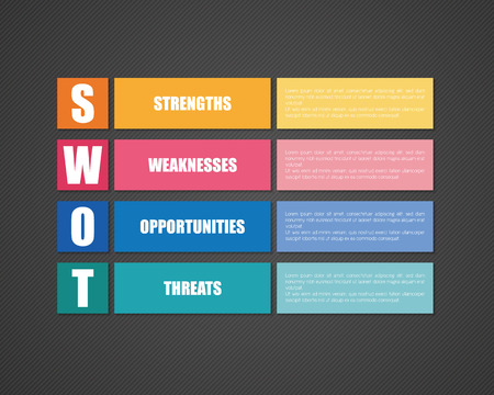 weaknesses: SWOT Analysis Strategy Diagram Illustration Illustration