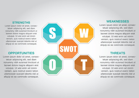 swot: SWOT template (strengths, weaknesses, opportunities, threats) Illustration