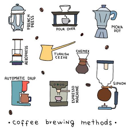 Hand getekende vector illustratie van koffie brouwmethoden. Franse pers, moka pot, giet over, sifon, automatische druppel, Turkse Cezve, Aeropress, Chemex, Espressomachine. Uitrustingen voor de koffiewinkel.