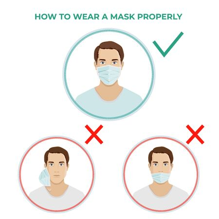 How to wear medical mask properly vector icons illustration. Vektorgrafik