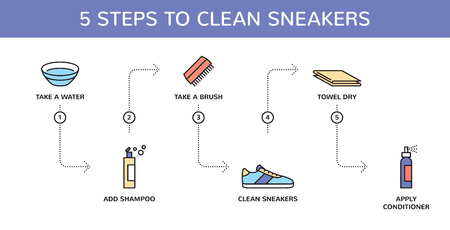 5 Steps To Clean Sneakers design concept, banner.