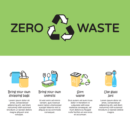 Vector Zero Waste icon logo design, banner. Color line illustration background of  Refuse Reduce Reuse Recycle Rot. No Plastic and Go Green concept. Eco lifestyle poster template with place for text