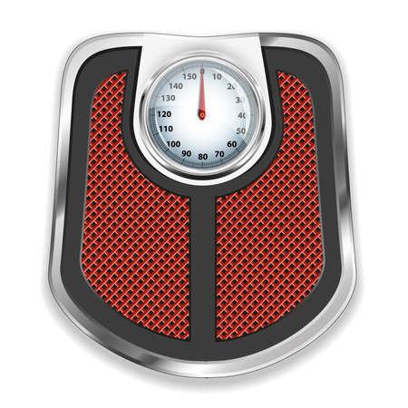 obesidad: Escala de ba�o