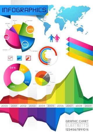 visualize: Elementi infographic con tabelle e grafici