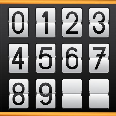 score board: Mechanical Scoreboard. With numbers 0-9
