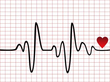 puls: Serce bije monitor lub EKG Ilustracja