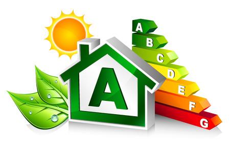 zertifizierung: Haus A-Klasse