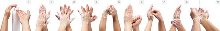 Correct Hand Washing-Medical Procedure Step By Step