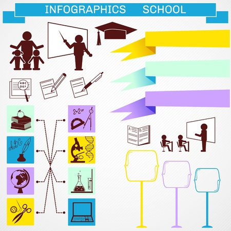 scientific literature: Education infographics