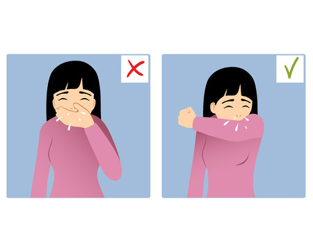 snivel: Set of two images with girl sneezing in hand and elbow, what is right and wrong, vector image