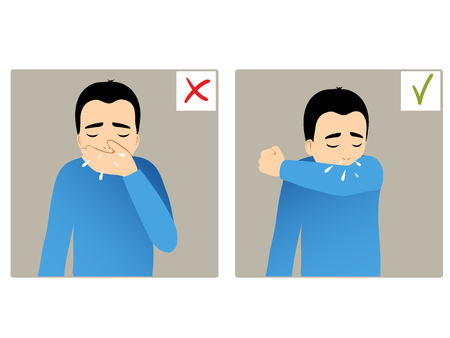 snivel: Set of two images with boy sneezing in hand and elbow, what is right and wrong, image
