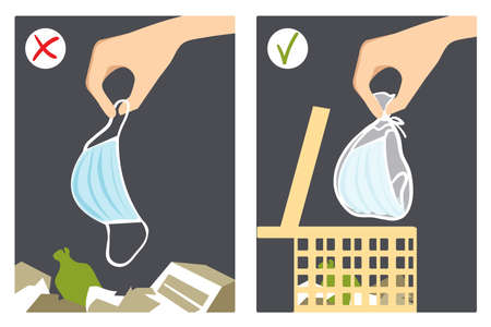 Set of two images with hand throwing medical mask on the floor and packed in the waste-basket, wrong and right way or recycling, vector image, eps10
