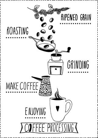 コーヒー処理の図。手描きスタイルの白で隔離  イラスト・ベクター素材