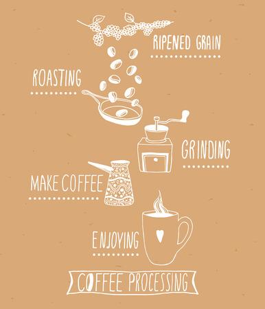 手描きコーヒー プロセスの手順です。スケッチ クラフト用紙の背景のスタイル
