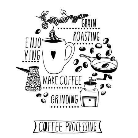 Coffee making process illustration. Hand drawn coffee object in circle. Vector Illustration of coffee making