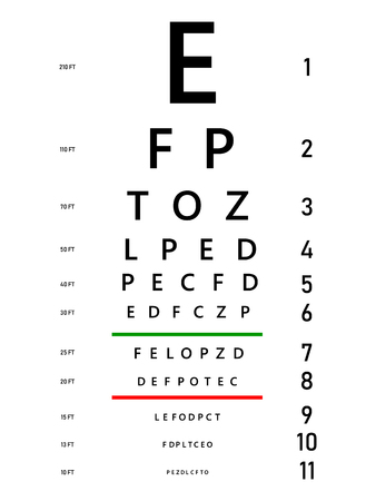 Cartel médico con signo. Elemento gráfico conceptual para prueba oftálmica para examen visual. Gráficos de prueba de ojos con letras latinas. Ilustración de vector creativo EPS10 Ilustración de vector