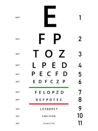 Medizinisches Poster mit Schild. Konzeptgrafikelement für den Augentest zur visuellen Untersuchung. Sehtestkarten mit lateinischen Buchstaben. Kreative Vektorillustration EPS10 Vektorgrafik