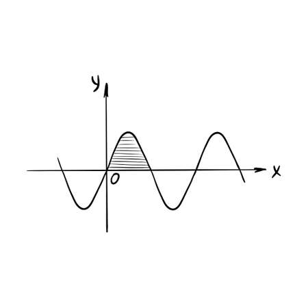 Sketch of the sine wave graph. Sinusoid. Graph of a mathematical function. A simple hand-drawn drawing, isolated on white. Black and white vector illustration. Vettoriali