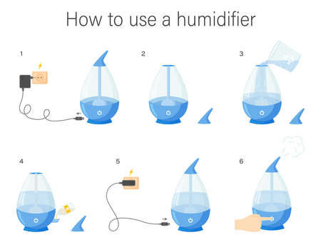 Scheme of using the humidifier. Instructions for the first start of the humidifier step by step. Ultrasonic electric aromatizer for home. Mist sprayer for indoor use. Isolated on a white background Stock Illustratie