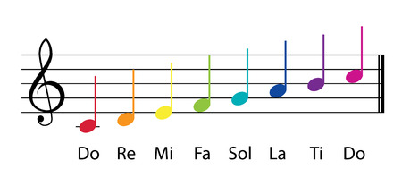 Do re mi multicolor musical gamma notes for children Illustration