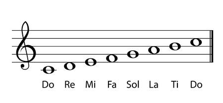 Do re mi muzikaal gamma noten