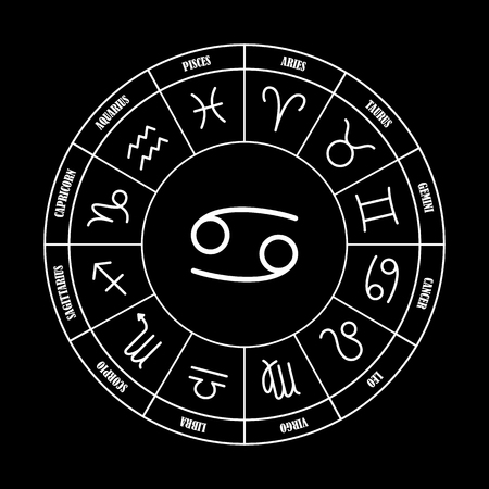 Cancer astrology sing in zodiac circle on the black background, set of astrology sings
