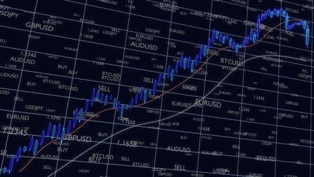 Candlestick pattern of Forex trading, 3d rendering Stok Fotoğraf