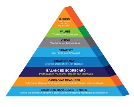 Piramid pour l'enseignement commercial Banque d'images - 19333035