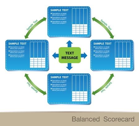 Modèle de corecard Balance Banque d'images - 19707208