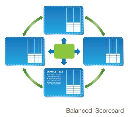 silver boder: Balance corecard template
