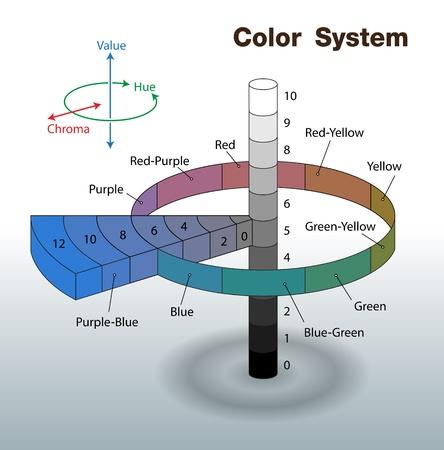 silver boder: Color wheel