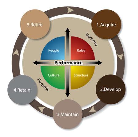 Concept de modèle de performance Banque d'images - 19689976