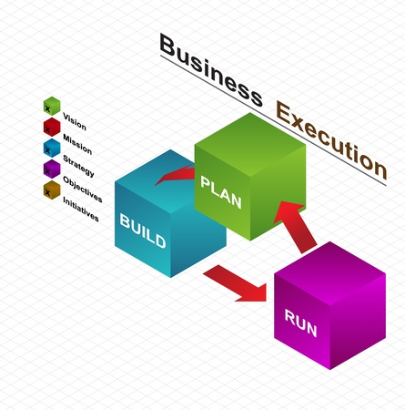 tendance: 3D planing for business education Illustration