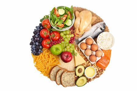 Diagramme d'aliments sains