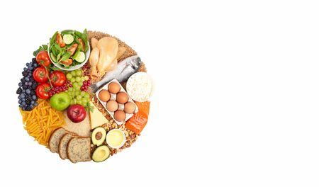 Healthy food pie chart isolated on white background. Food sources of carbohydrates, proteins and fats in proper proportions for diet, healthy eating and meal planning. Space for text, template