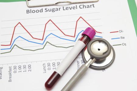 red tube: Los resultados de los análisis de sangre bioquímica