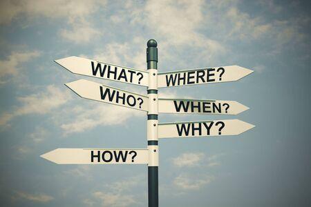 Wat, waar, wie, waarom, wanneer, hoe-geschreven met Direction board
