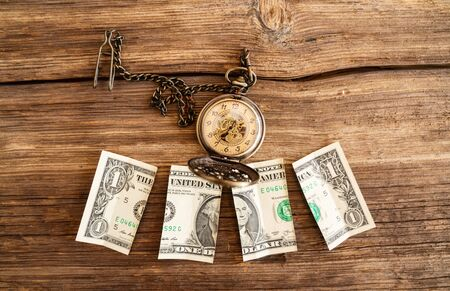 Time strategy and budgeting in financial business for profitability.