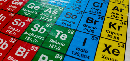 Periodic table of elements for chemical study