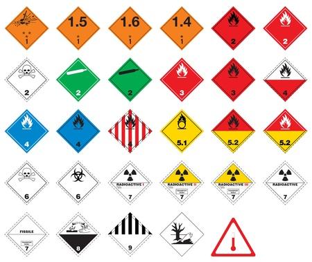 Hazardous pictograms - goods signs