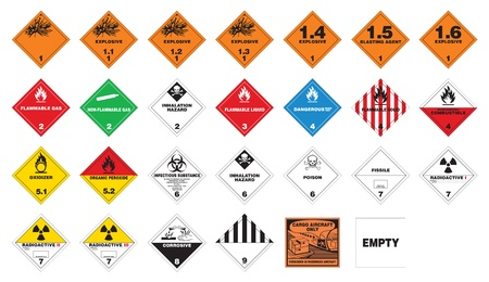 Hazardous materials - Hazmat Labels Vector