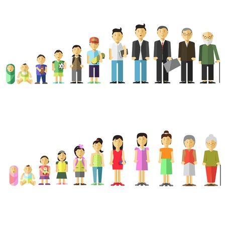 Illustrazione con diversa età delle persone adulto, bambino, vecchio, giovane, adolescente. Invecchiamento concetto di personaggi femminili e maschili. Ciclo di vita umana dall'infanzia alla vecchiaia. Vettore isolato su bianco