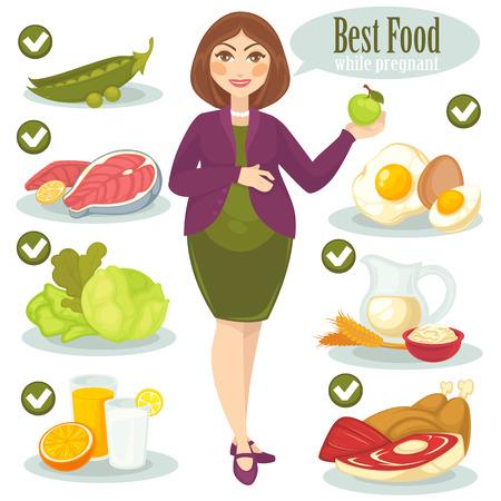 Conjunto de vectores con la mujer y de alimentos saludables para las mujeres embarazadas. dieta en el embarazo para el bebé y la madre sana. Ilustración de dibujos animados de nutrición: carnes y verduras, leche y huevo, frutas y pescado. elementos de Infografía.