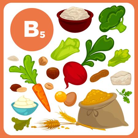 sources: Food vitamin B5 sources.