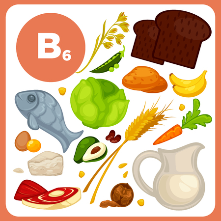 Voedsel met vitamine B6.