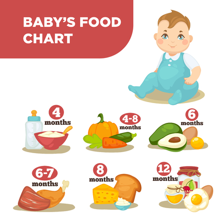 fondo para bebe: Healthy food for babies in different age. Information with healthy nutrition for child. Vector set with illustration. Cartoon infographic elements isolated on white background Vectores